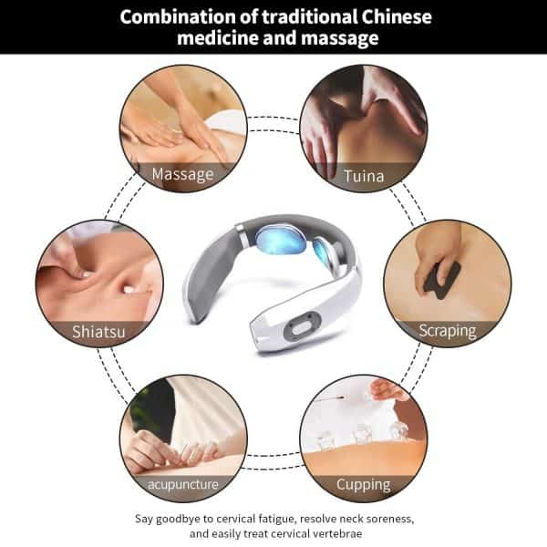 Chinese Medicine Method